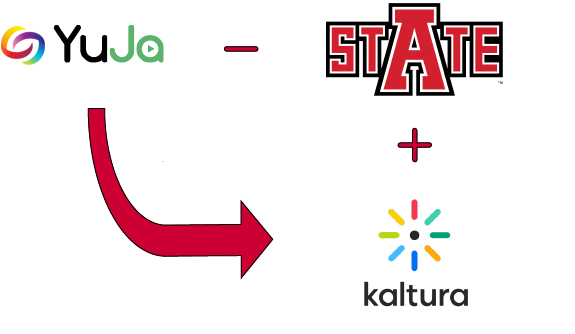 A-State Switching from Tegrity to Yuja