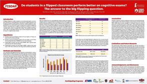 Flipped Classroom Poster