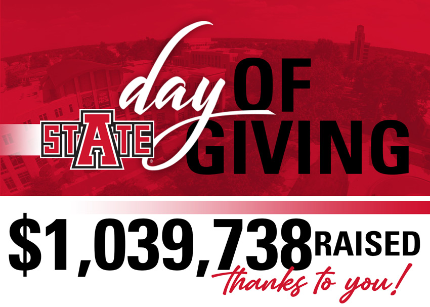 Day of Giving: $1,039,738 Raised! Thanks!