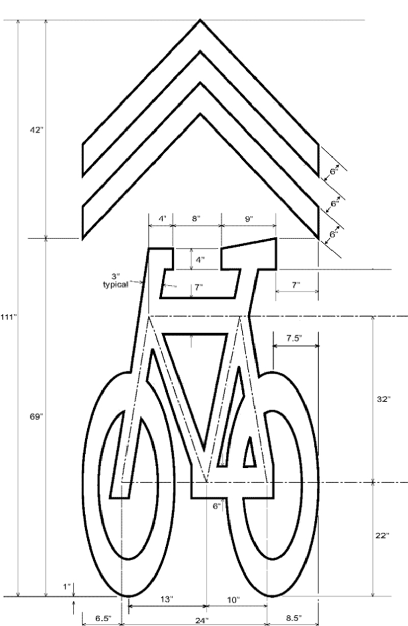 Sharrow diagram