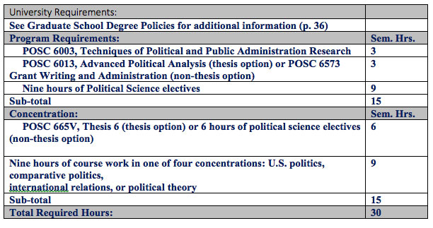 Political science essay writing service